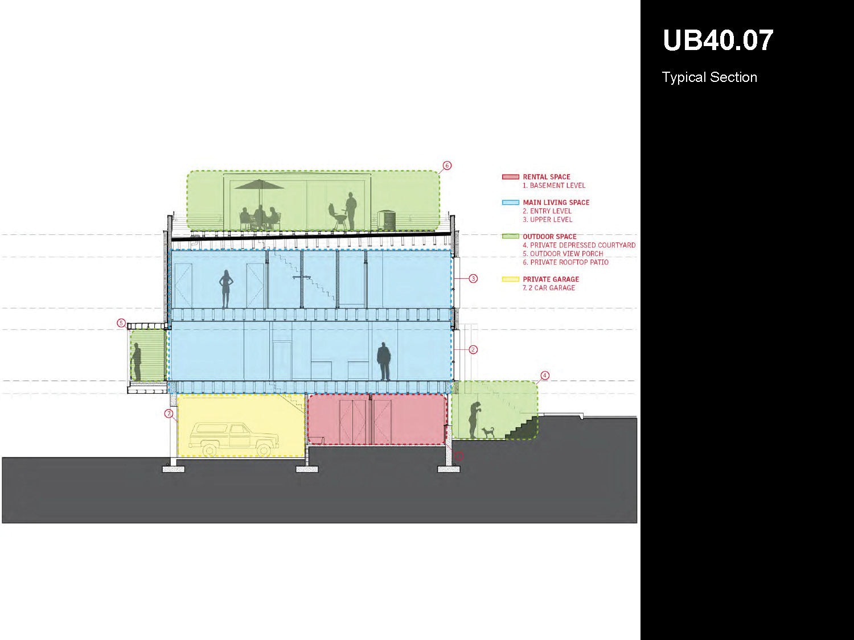 UB-40_Page_07